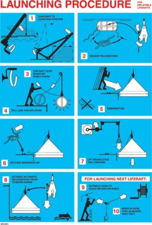 Inflatable Liferafts Launched Procedure poster