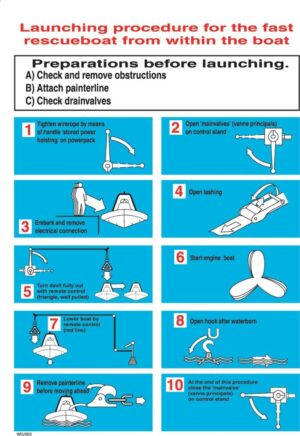 Fast Rescue Boat Launched Procedure poster