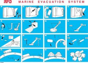 RFD Marine Evacuation System poster
