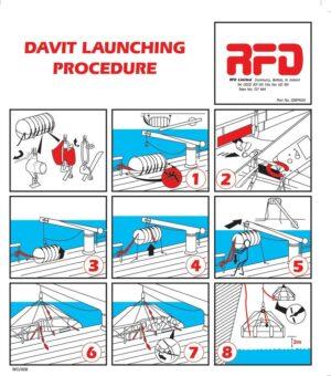 RFD Davit Launching Procedure poster