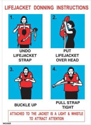 Lifejacket Instructions poster